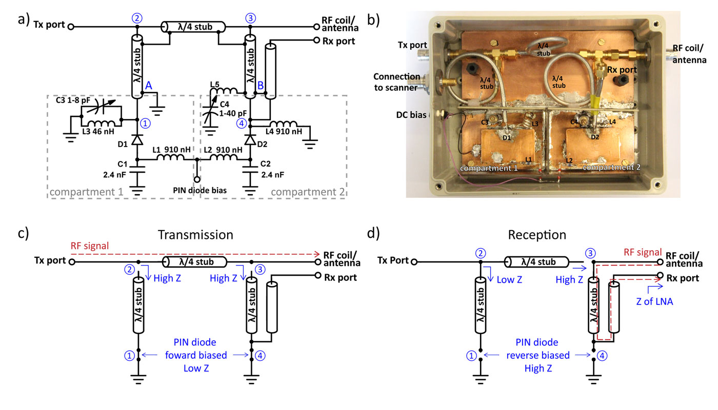 Thermal Switch Circuit Diagram Trusted Wiring Open Source High Peak Average Power Tr For Mr Imaging Schematic