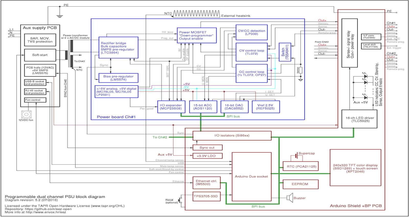 EEZ H24005 – Bench Power Supply – Open Source Imaging